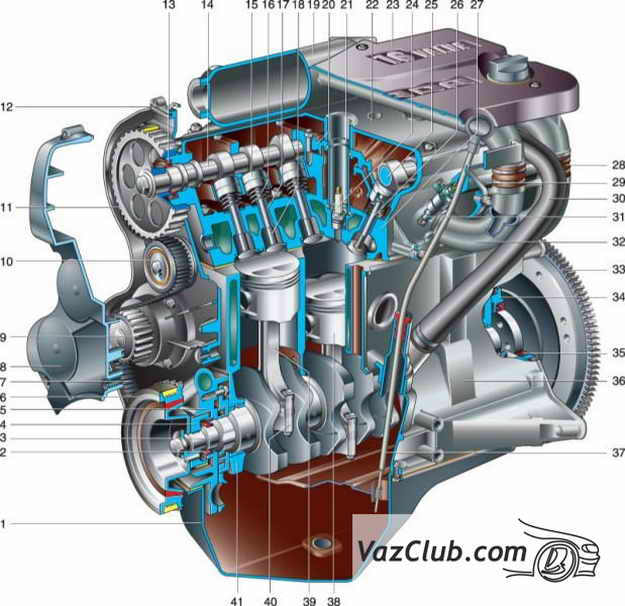 Контрактный (б/у) двигатель 1,8 на Volkswagen Golf III 1H1