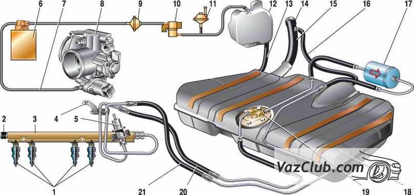 Сравнение ВАЗ 2109 и ВАЗ 2106 - Dromru