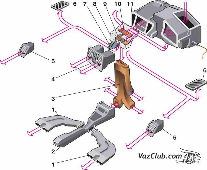 Схема отопления салона ваз