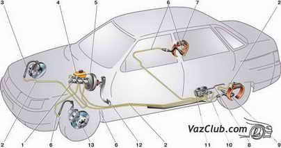 tormoznaya sistema - Тип тормозной системы ваз 2112