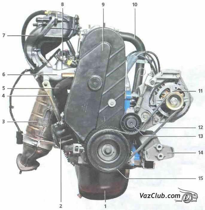 устройство двигателя