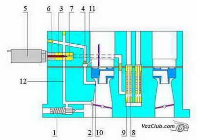 Схема холостого хода карбюратора солекс