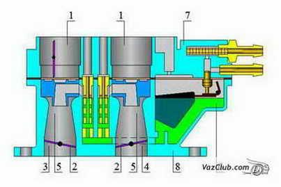 Схема солекс карбюратор