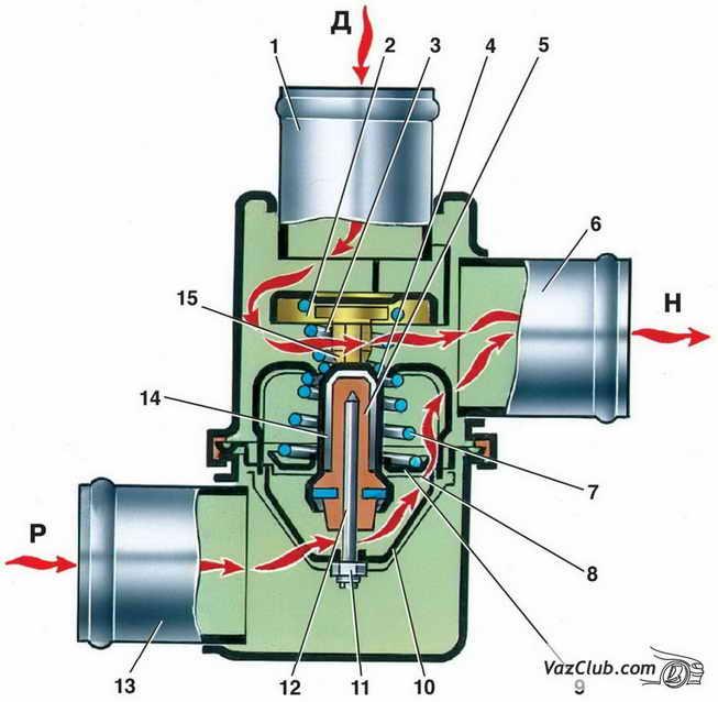 патрубок (от двигателя);