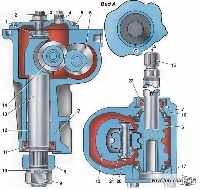 ремонт рулевого колеса ваз 2107