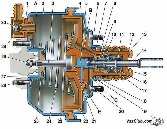 Проверка вакуумного усилителя