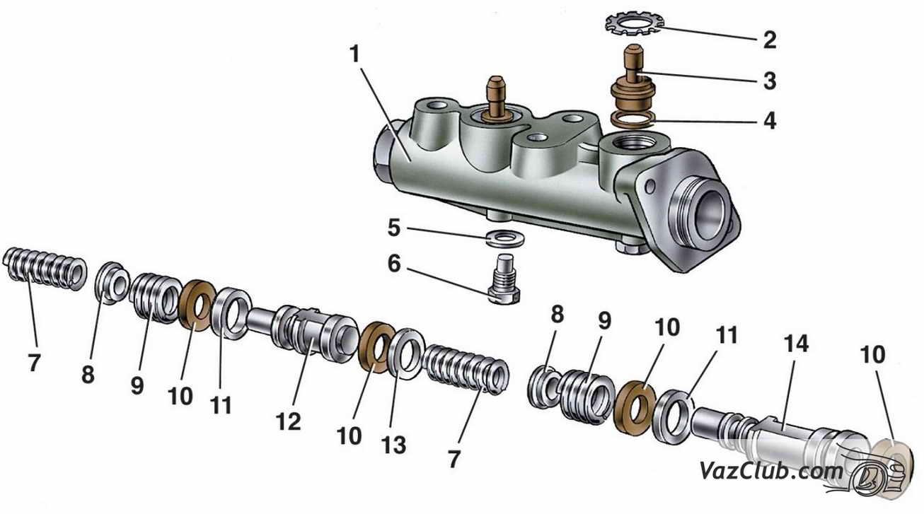 Тормозов ремонта инструкция