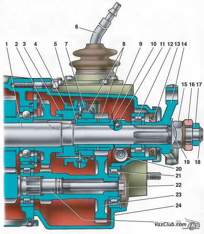 Схема ремонта кпп ваз