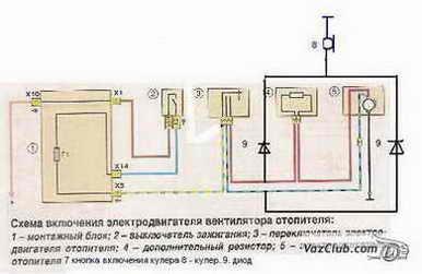 Модернизация Улитка Печки Обдува Печки
