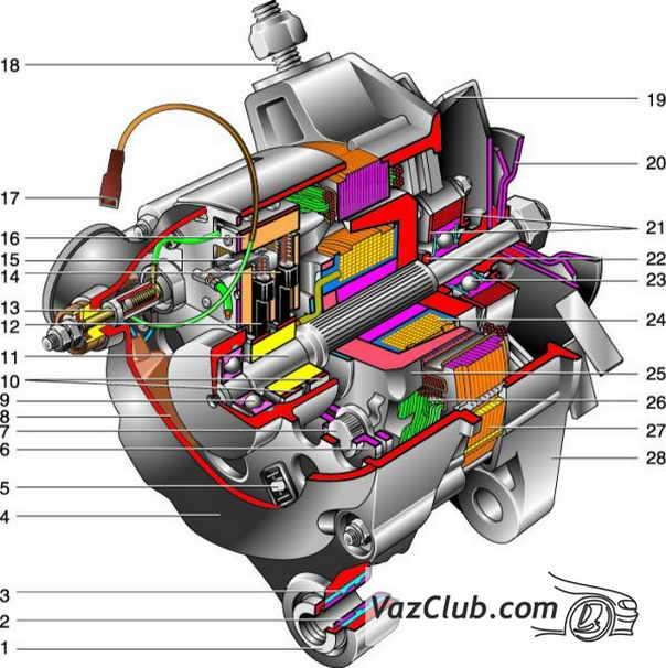 Описание генераторов Нива 2121