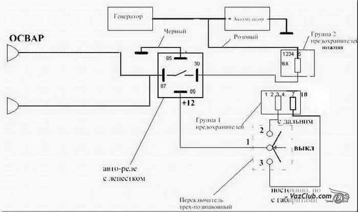 Эл схема противотуманок