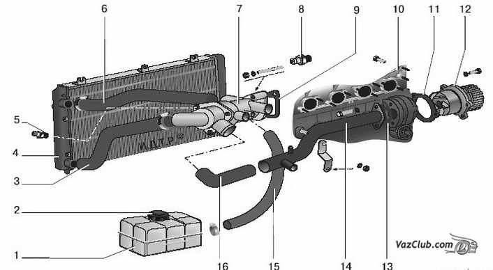 система охлаждения двигателя lada priora