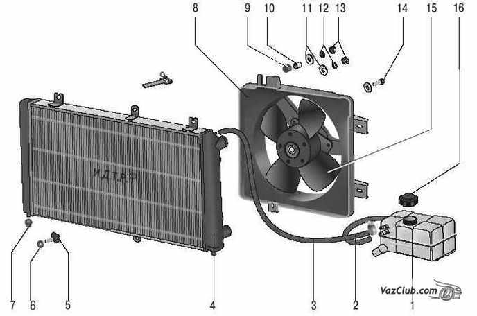 радиатор и вентилятор системы охлаждения