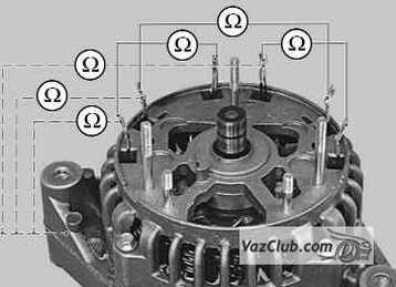 обмотка статора генератора