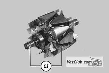 обмотка ротора генератора