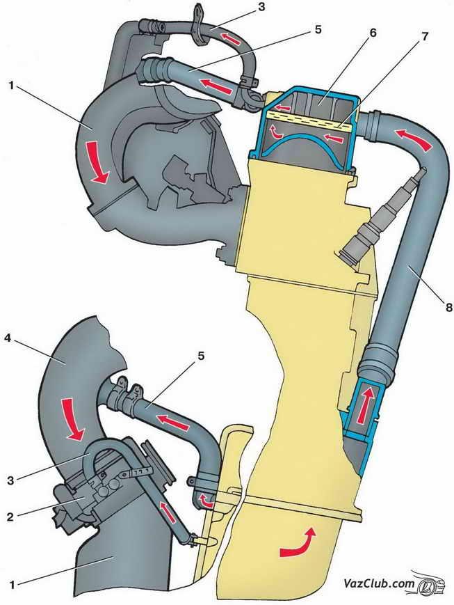 схема вентиляции картера ваз