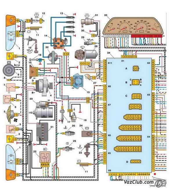 схема проводов и предохранителей лада самара 2