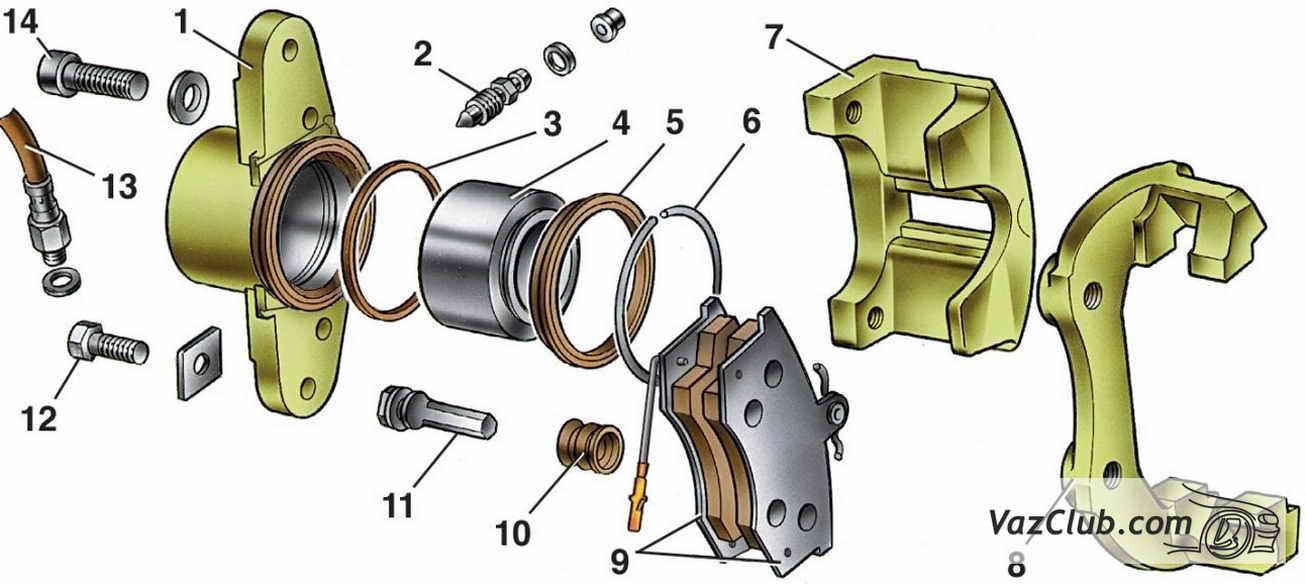 прокачки привода тормоза;