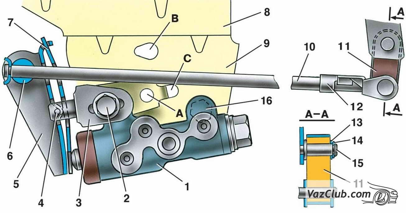 Улучшение работы тормозной системы ваз калина