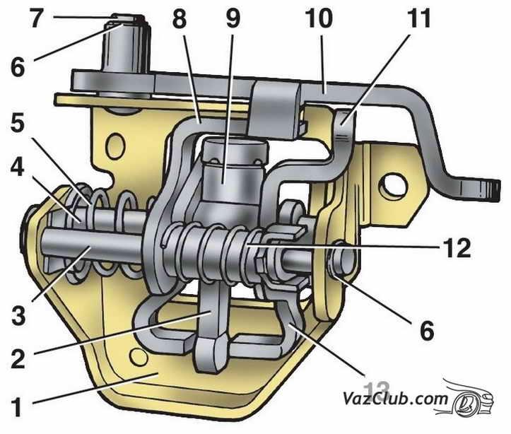 Механизм выбора передач: 1